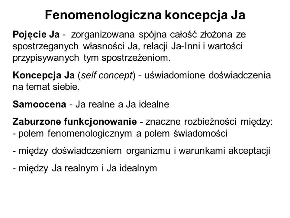 Fenomenologiczna koncepcja Ja