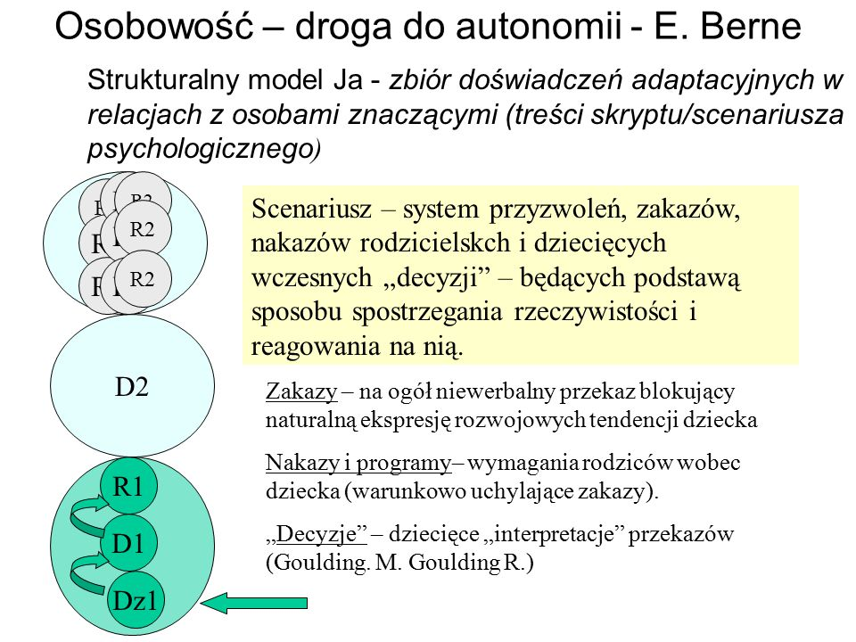Osobowość – droga do autonomii - E. Berne