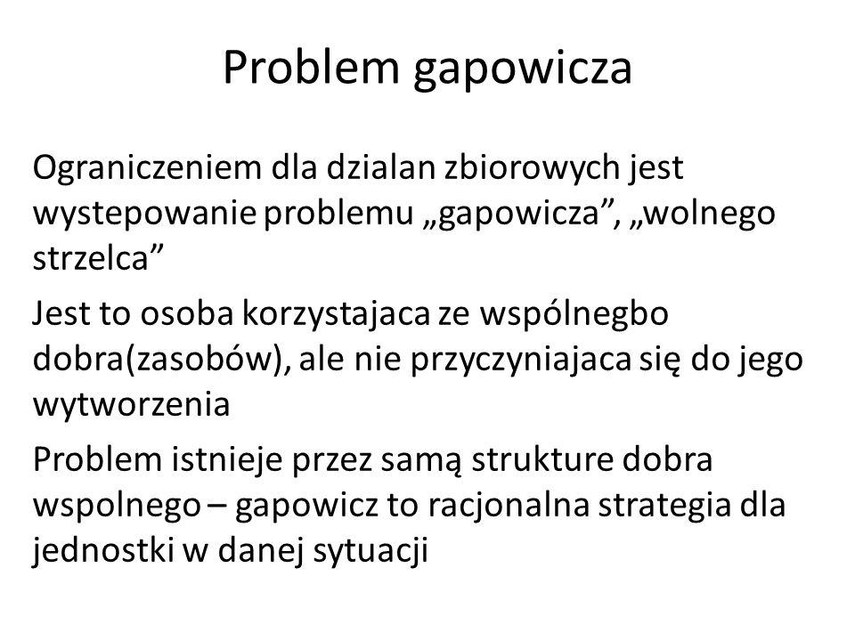Problem gapowicza