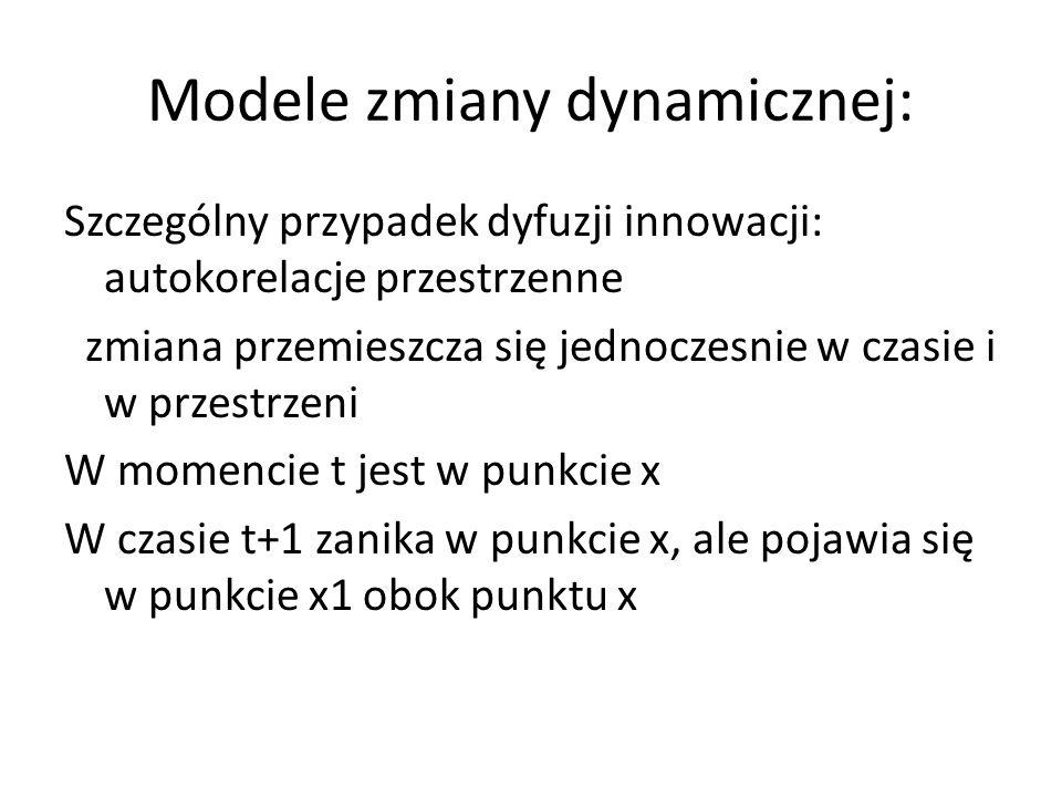 Modele zmiany dynamicznej:
