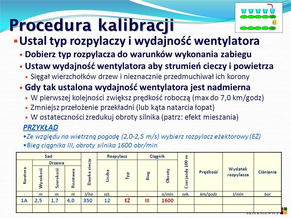 Procedura kalibracji Ustal typ rozpylaczy i wydajność wentylatora