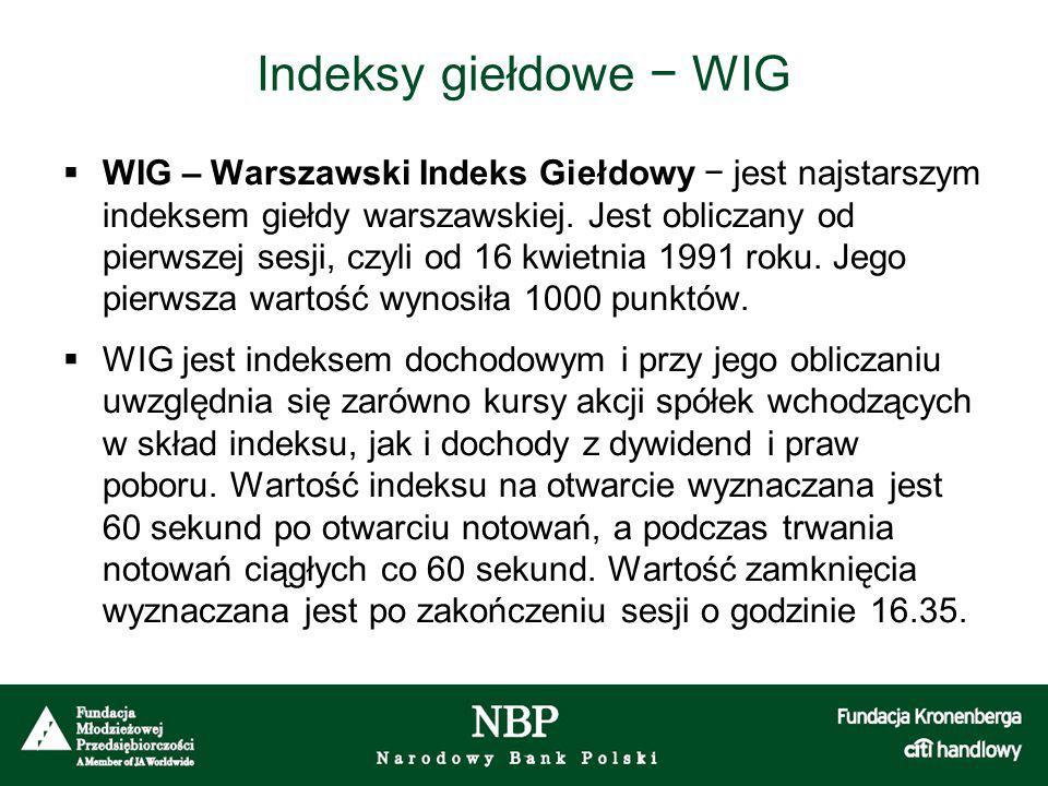 Indeksy giełdowe − WIG