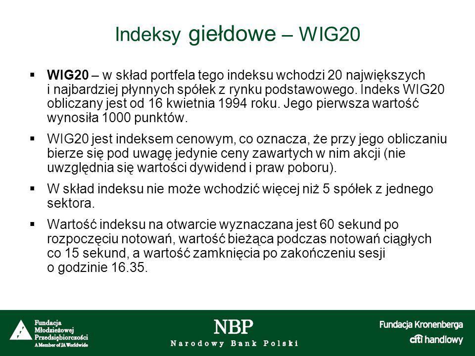Indeksy giełdowe – WIG20
