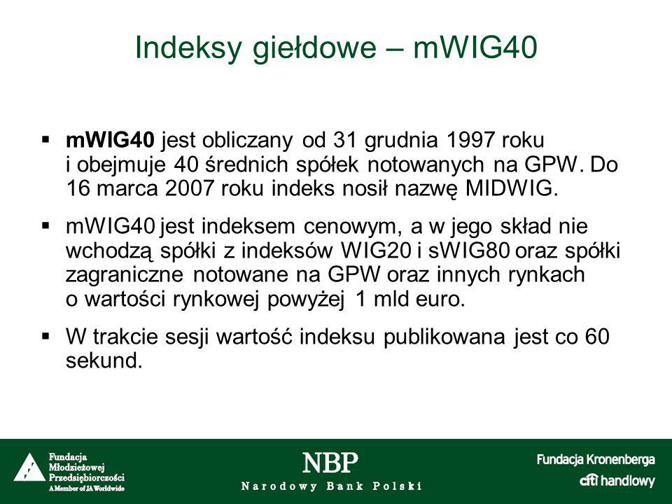 Indeksy giełdowe – mWIG40