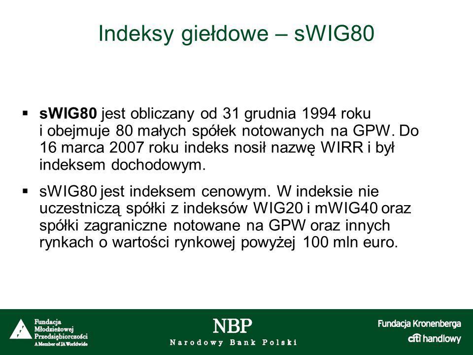 Indeksy giełdowe – sWIG80