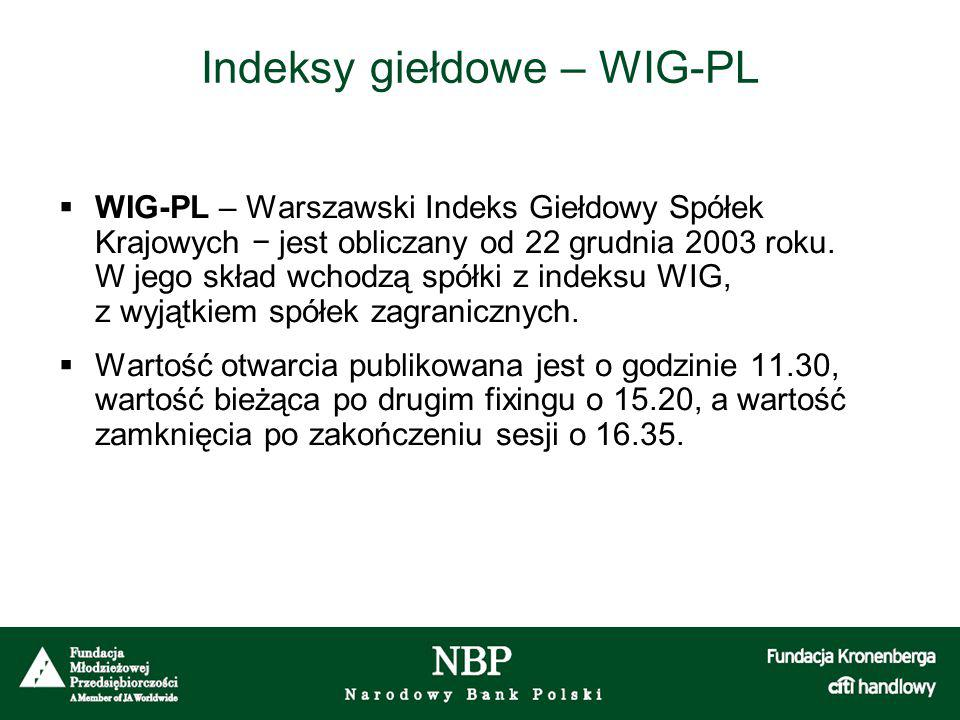 Indeksy giełdowe – WIG-PL