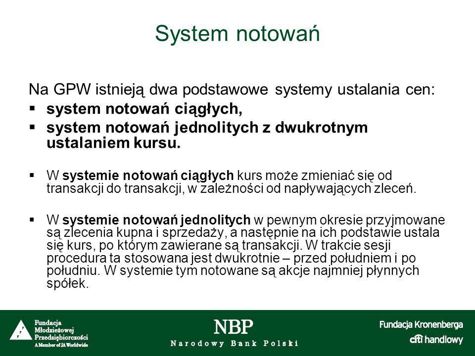 System notowań Na GPW istnieją dwa podstawowe systemy ustalania cen: