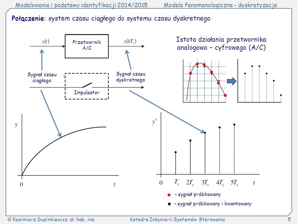 Połączenie: system czasu ciągłego do systemu czasu dyskretnego