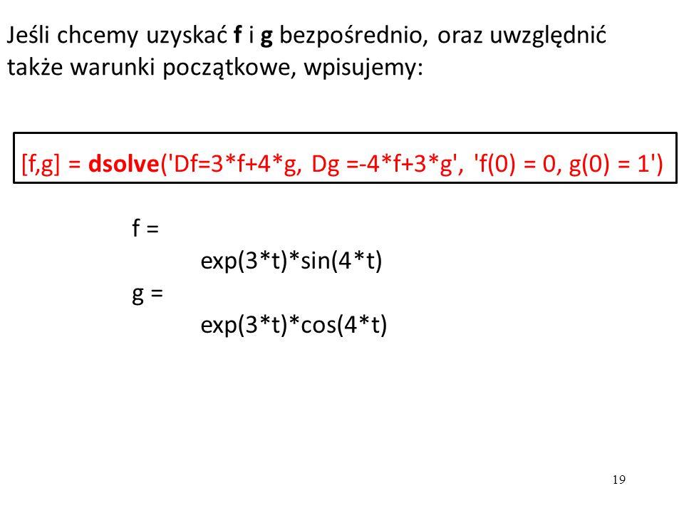 Jeśli chcemy uzyskać f i g bezpośrednio, oraz uwzględnić także warunki początkowe, wpisujemy: