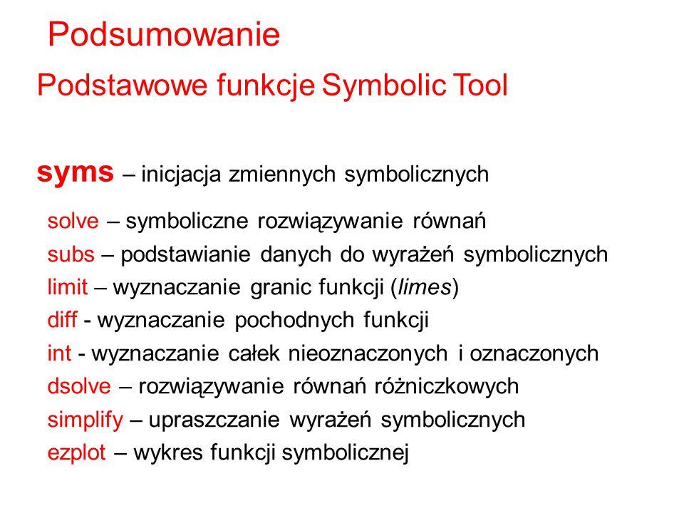Podsumowanie Podstawowe funkcje Symbolic Tool