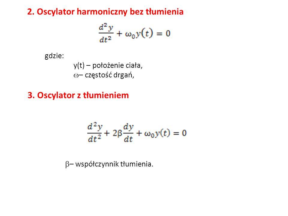 2. Oscylator harmoniczny bez tłumienia
