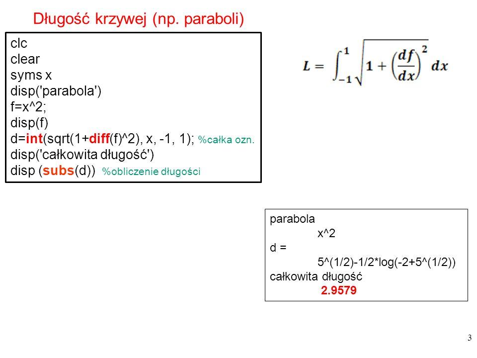 Długość krzywej (np. paraboli)
