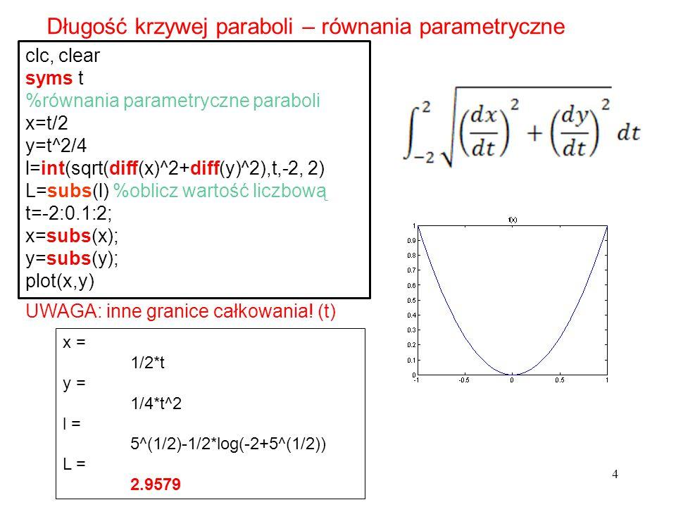 Długość krzywej paraboli – równania parametryczne