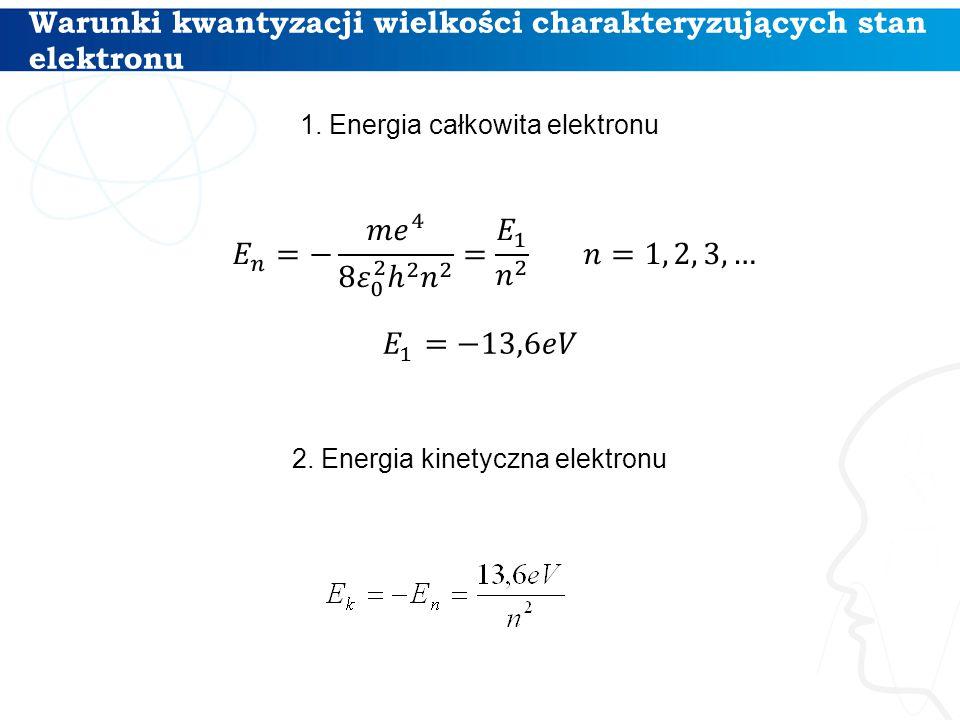 Warunki kwantyzacji wielkości charakteryzujących stan elektronu