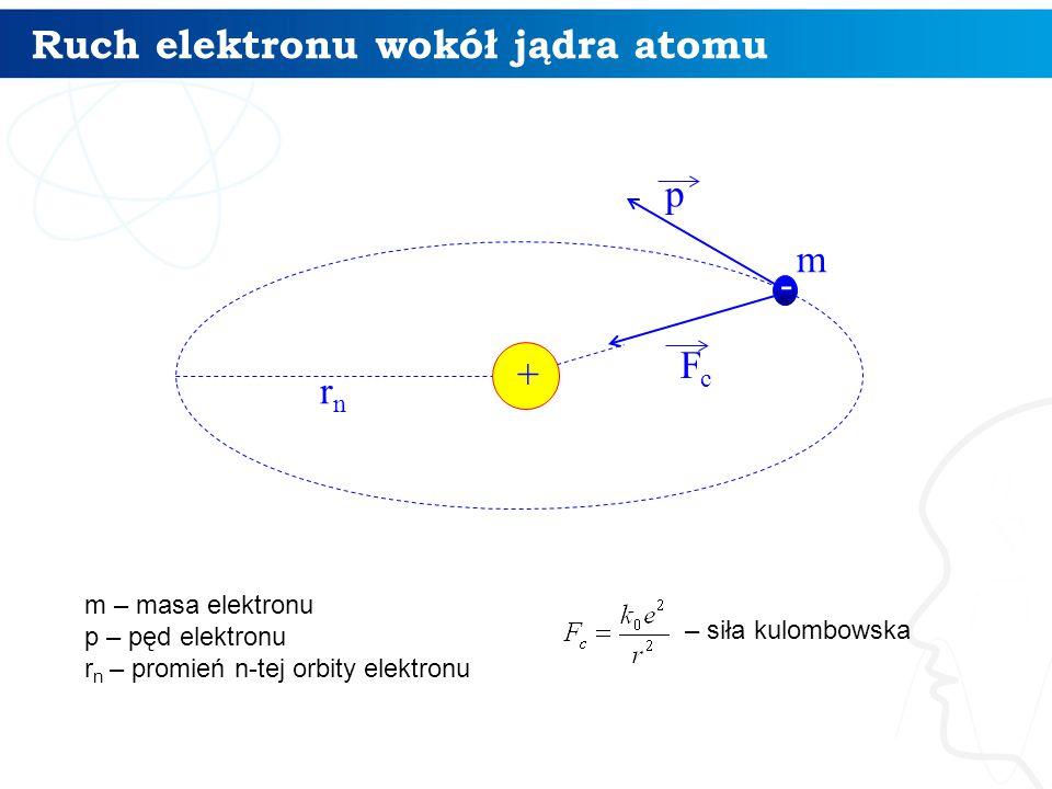 Ruch elektronu wokół jądra atomu