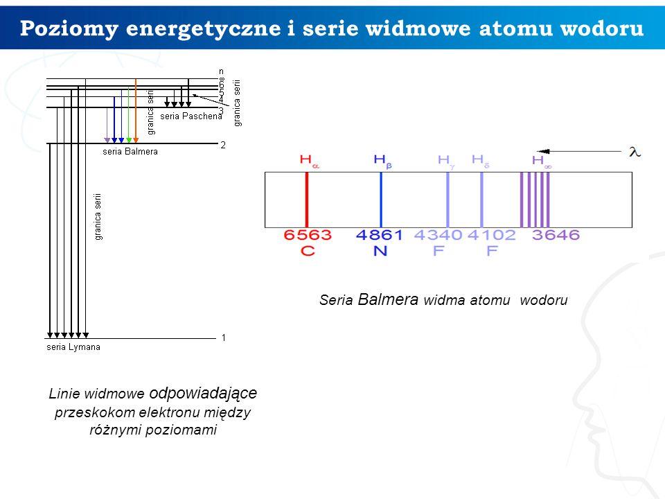 Poziomy energetyczne i serie widmowe atomu wodoru