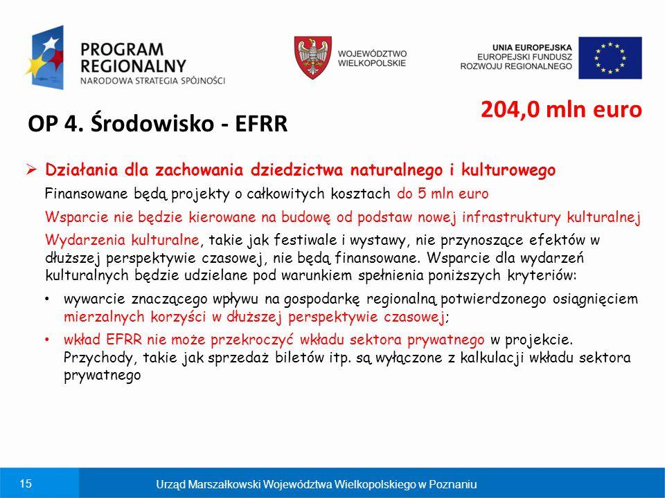204,0 mln euro OP 4. Środowisko - EFRR