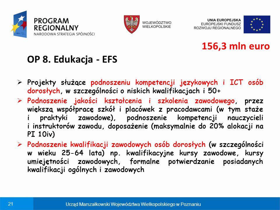 156,3 mln euro OP 8. Edukacja - EFS