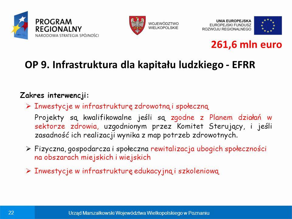 OP 9. Infrastruktura dla kapitału ludzkiego - EFRR