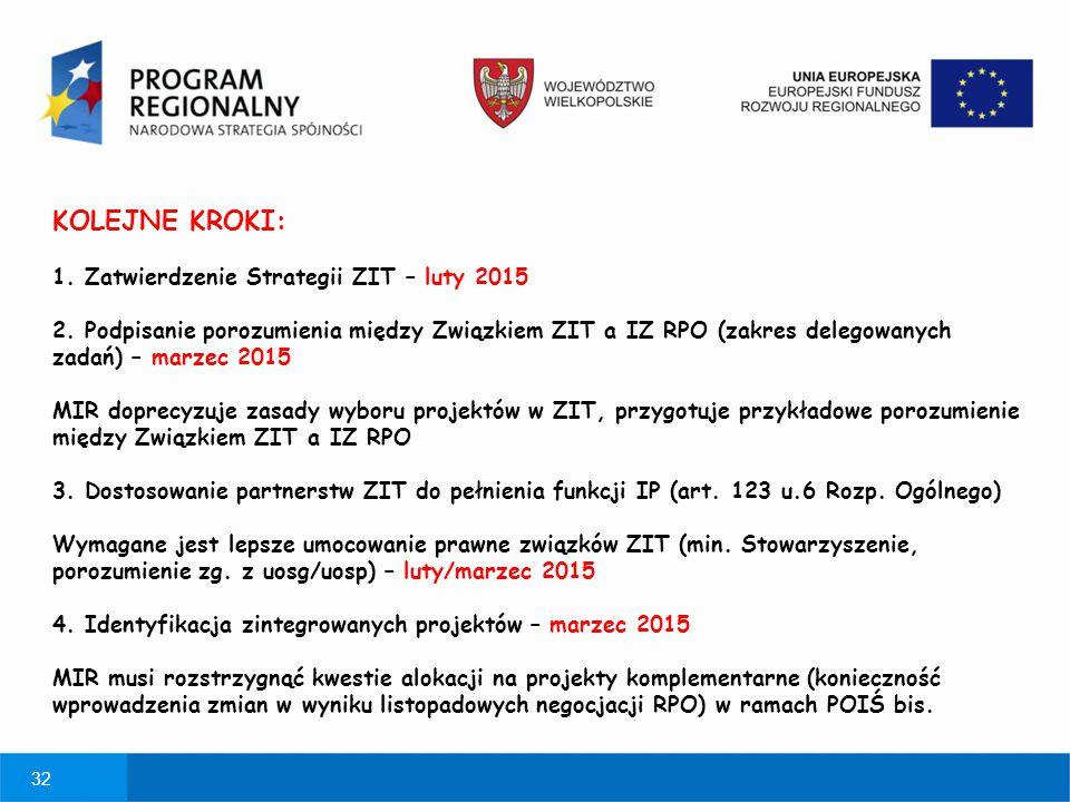 KOLEJNE KROKI: 1. Zatwierdzenie Strategii ZIT – luty 2015