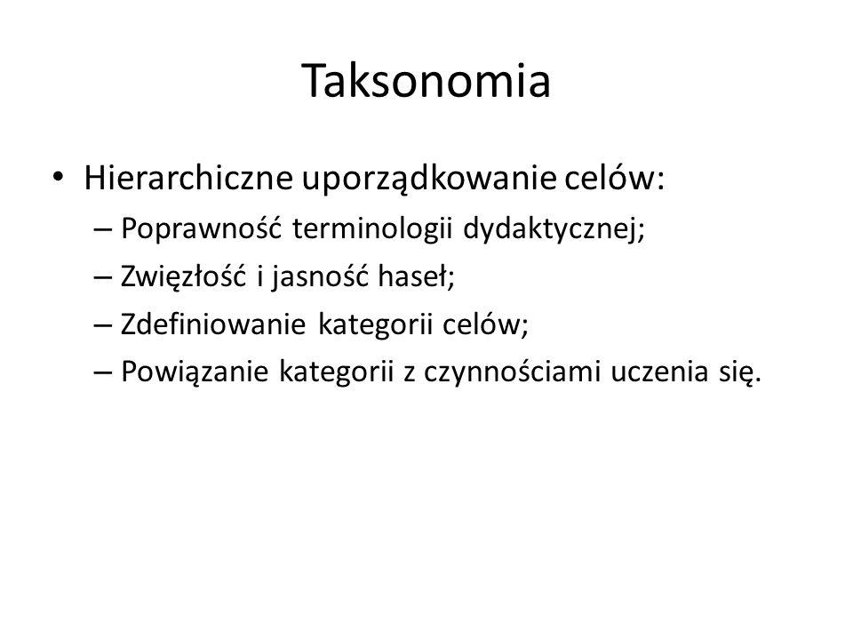 Taksonomia Hierarchiczne uporządkowanie celów: