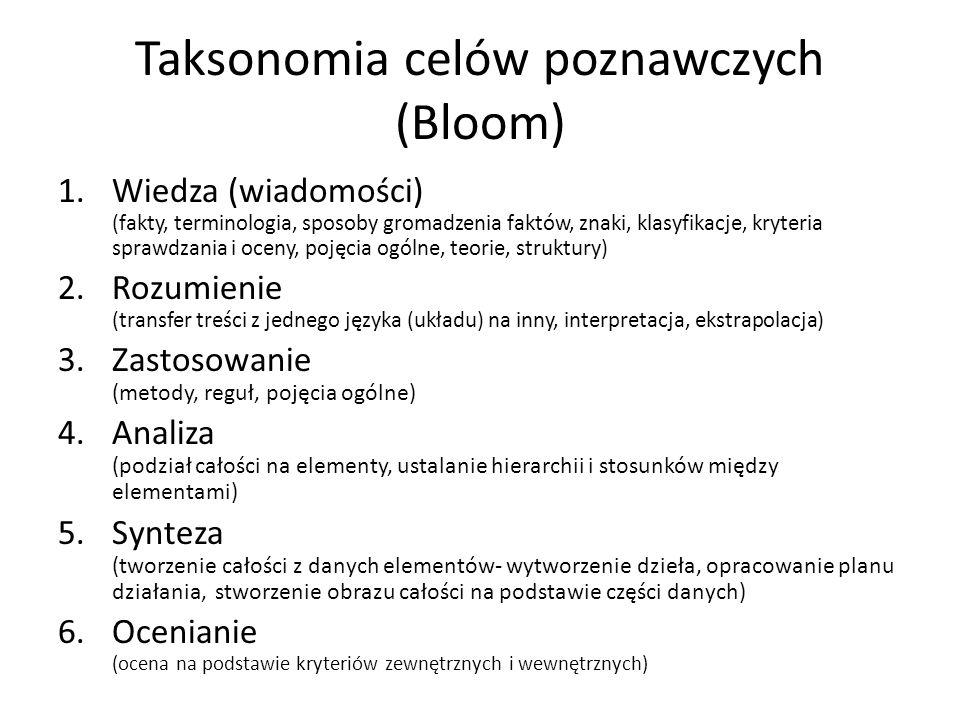 Taksonomia celów poznawczych (Bloom)