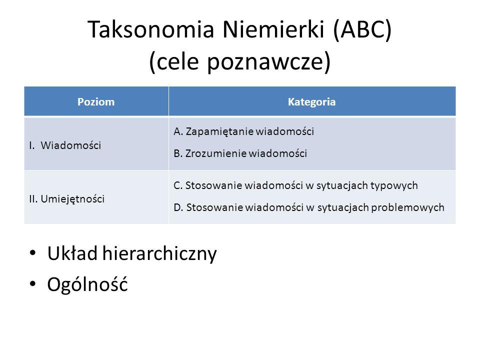 Taksonomia Niemierki (ABC) (cele poznawcze)