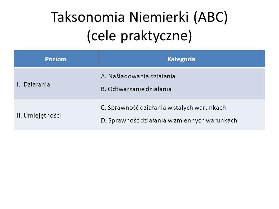 Taksonomia Niemierki (ABC) (cele praktyczne)