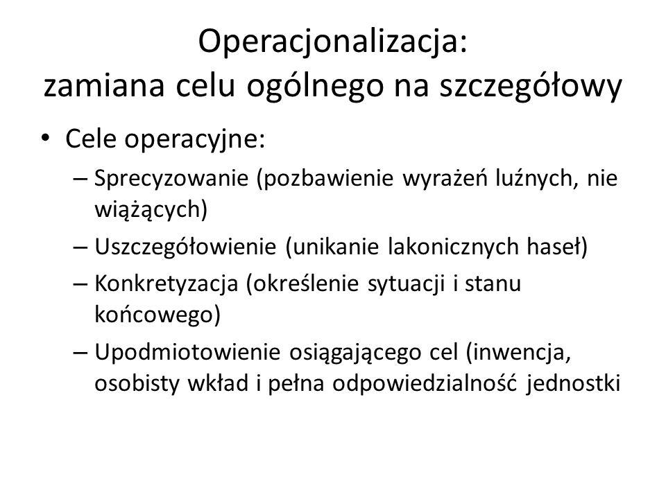 Operacjonalizacja: zamiana celu ogólnego na szczegółowy