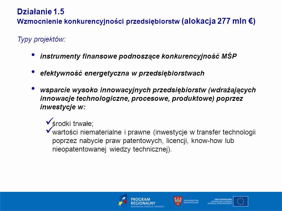 1818 Działanie 1.5. Wzmocnienie konkurencyjności przedsiębiorstw (alokacja 277 mln €) Typy projektów: