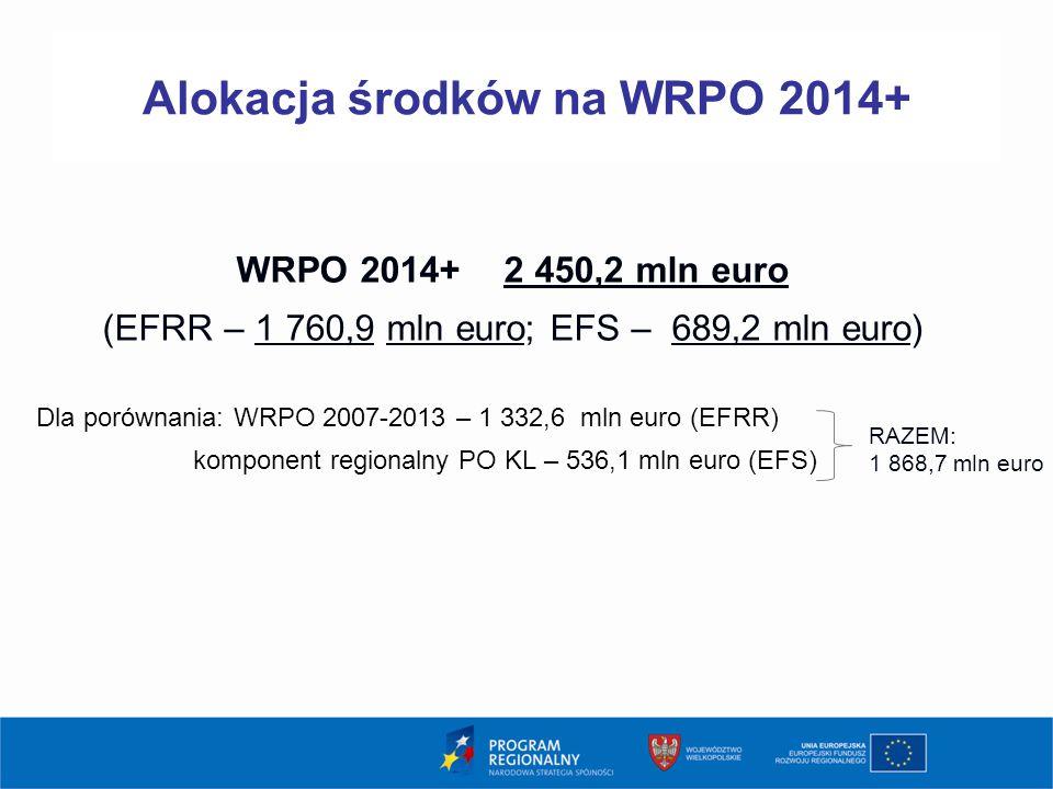 Alokacja środków na WRPO 2014+