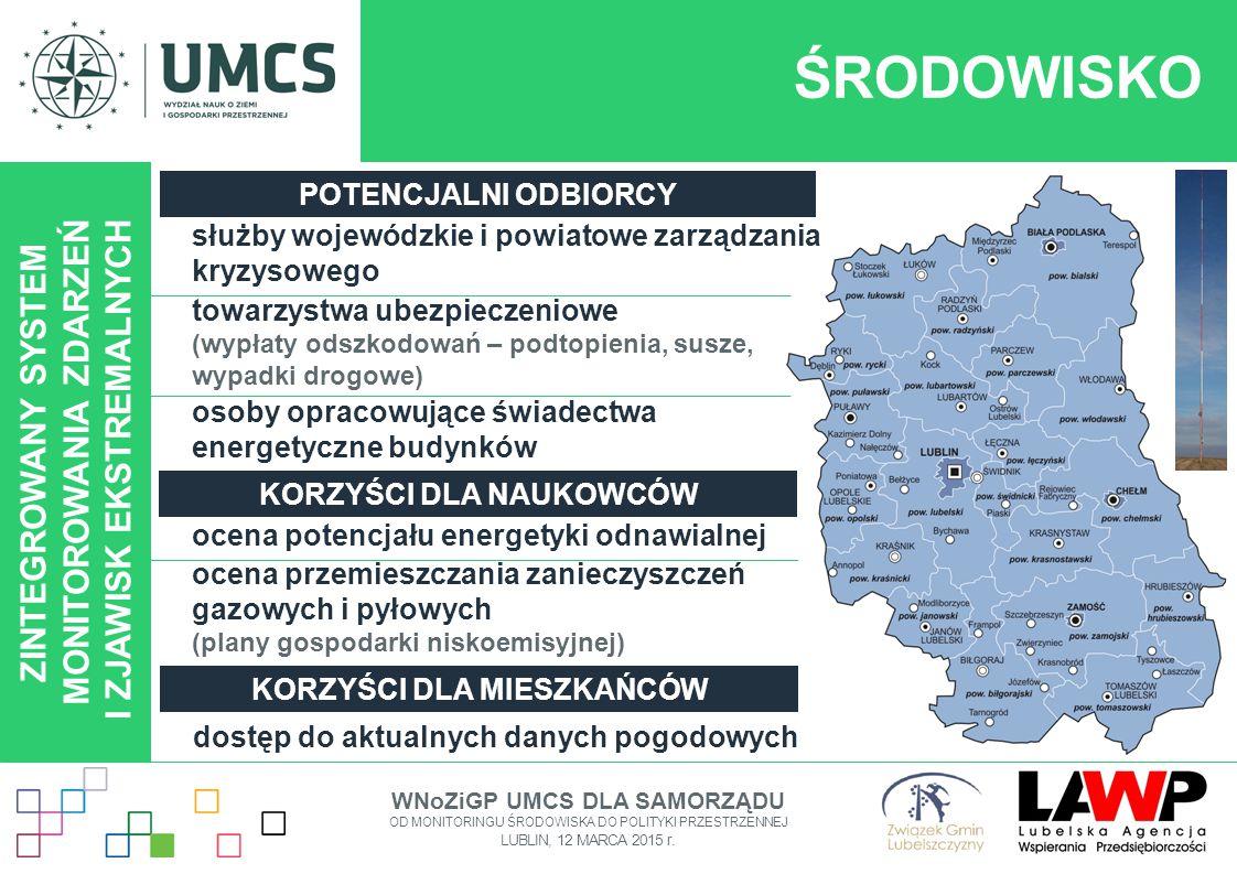 ŚRODOWISKO POTENCJALNI ODBIORCY. służby wojewódzkie i powiatowe zarządzania kryzysowego.