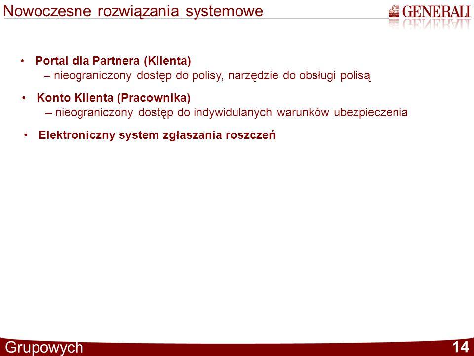 Nowoczesne rozwiązania systemowe