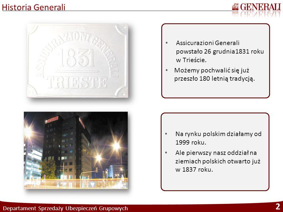 Oferta Generali w Polsce