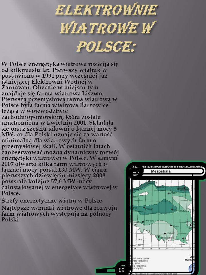 Elektrownie wiatrowe w Polsce: