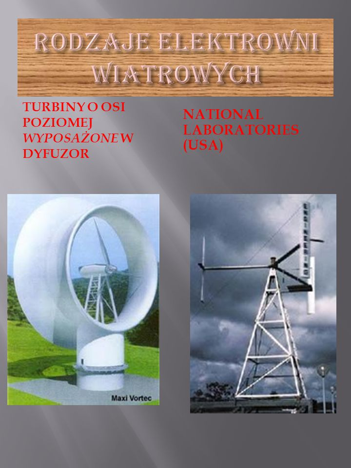 Rodzaje elektrowni wiatrowych