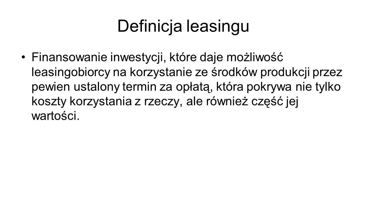 Definicja leasingu