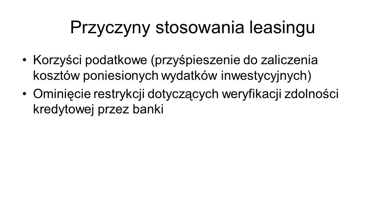 Przyczyny stosowania leasingu