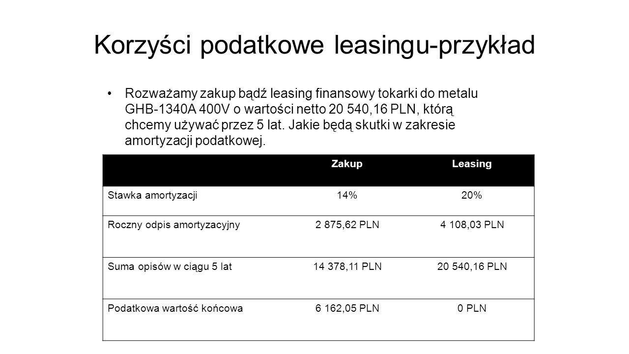 Korzyści podatkowe leasingu-przykład
