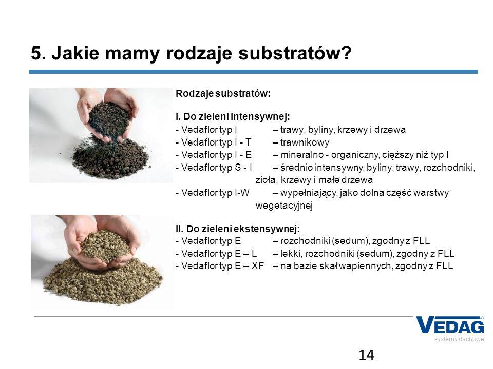 5. Jakie mamy rodzaje substratów
