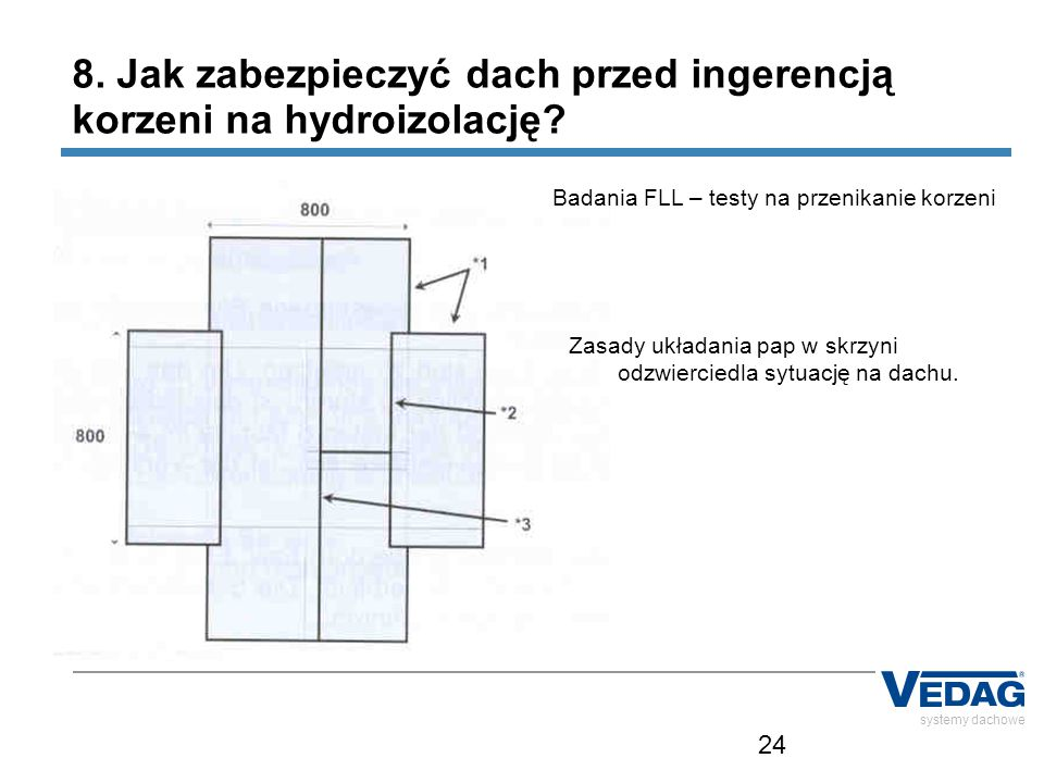 8. Jak zabezpieczyć dach przed ingerencją korzeni na hydroizolację