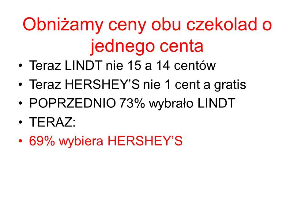 Obniżamy ceny obu czekolad o jednego centa