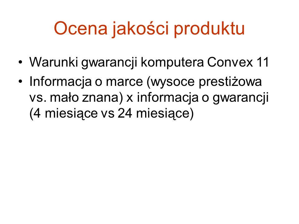 Ocena jakości produktu