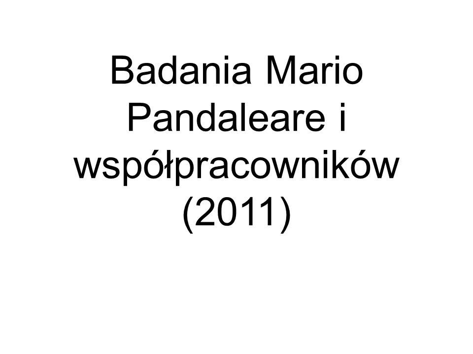 Badania Mario Pandaleare i współpracowników (2011)