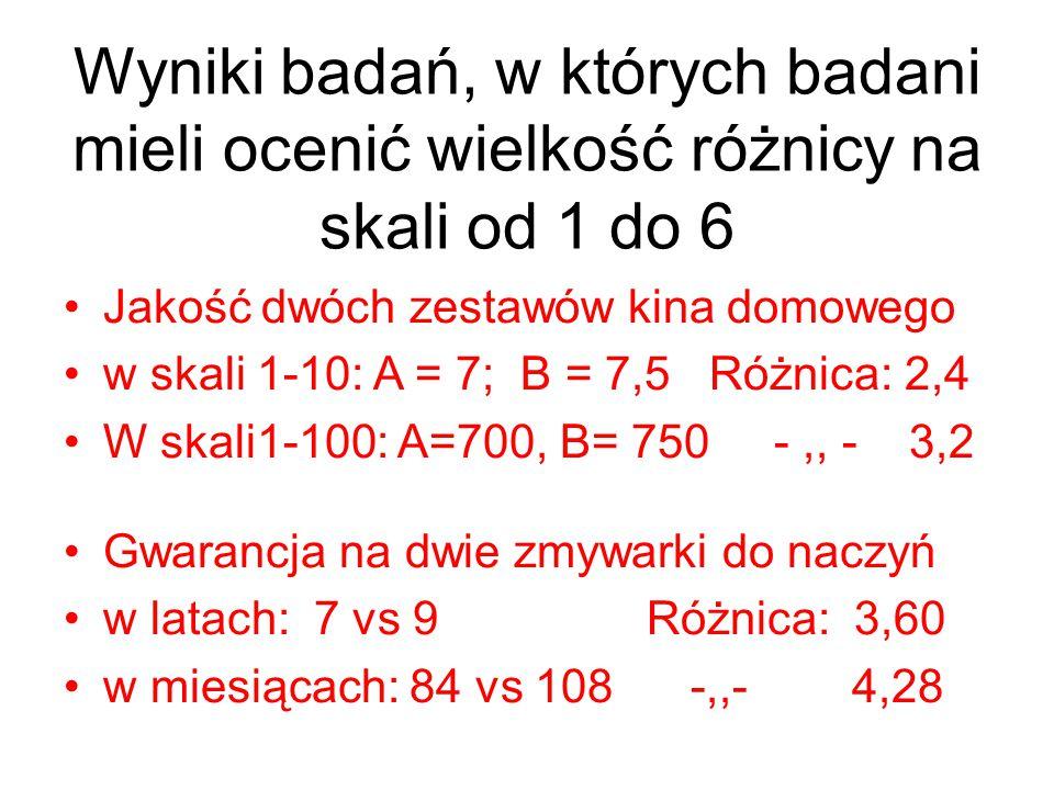 Wyniki badań, w których badani mieli ocenić wielkość różnicy na skali od 1 do 6
