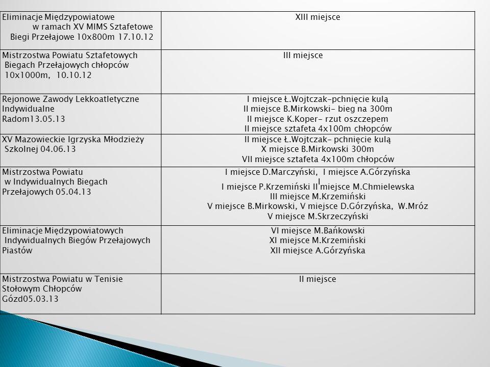 Eliminacje Międzypowiatowe w ramach XV MIMS Sztafetowe