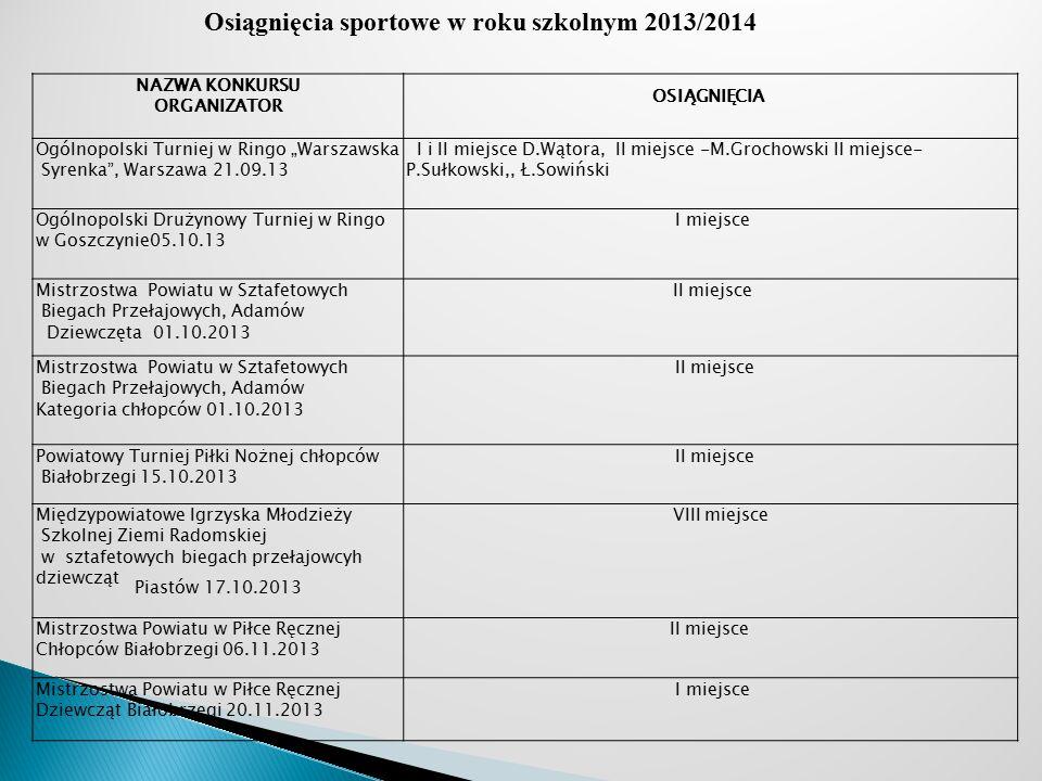 Osiągnięcia sportowe w roku szkolnym 2013/2014