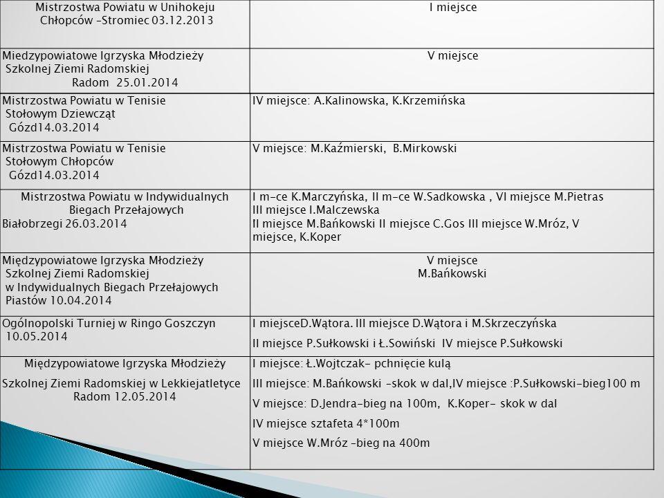 Mistrzostwa Powiatu w Unihokeju Chłopców –Stromiec 03.12.2013