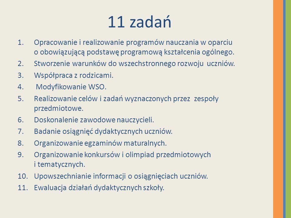 11 zadań Opracowanie i realizowanie programów nauczania w oparciu o obowiązującą podstawę programową kształcenia ogólnego.