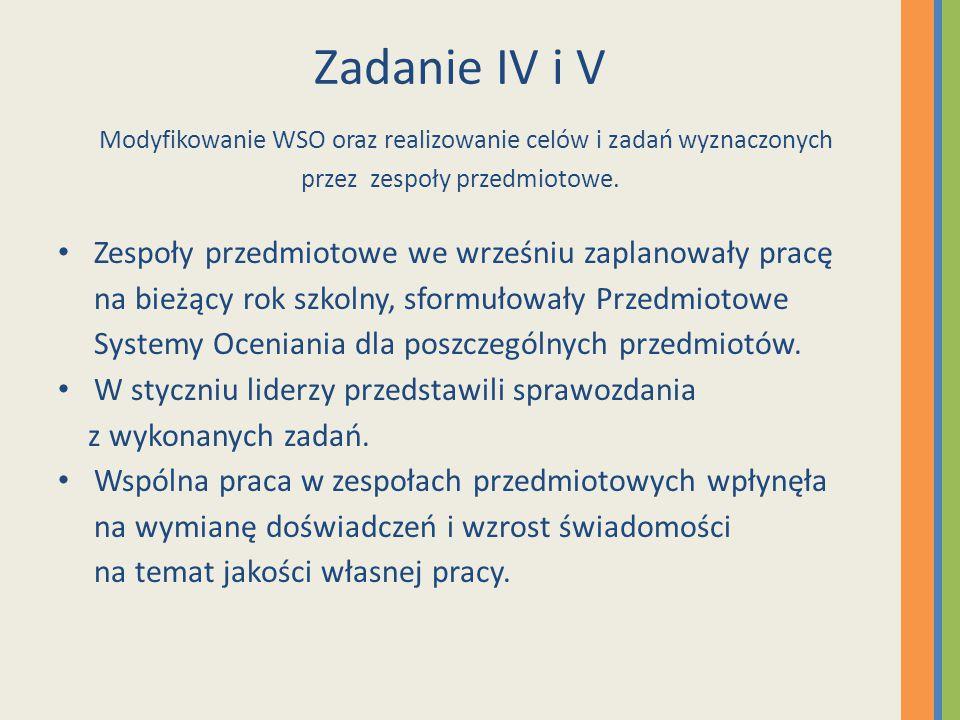 Zadanie IV i V Modyfikowanie WSO oraz realizowanie celów i zadań wyznaczonych przez zespoły przedmiotowe.